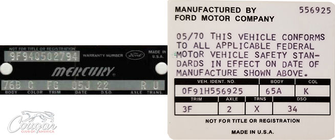 Plate Labels